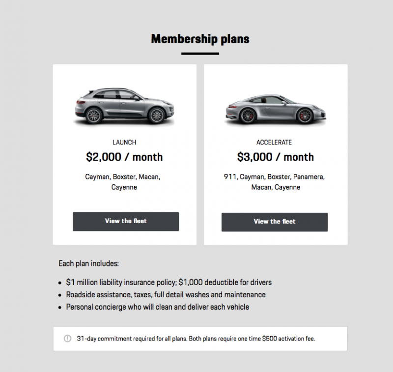 Subscription based membership in car industry