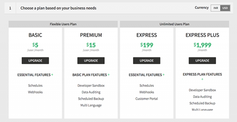 Subscription Based Pricing